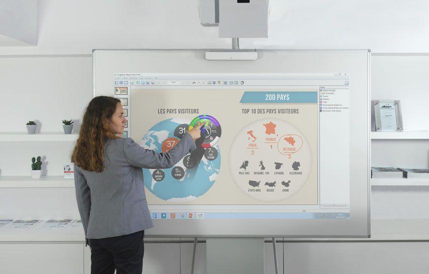 Les points forts du vidéoprojecteur interactif en classe